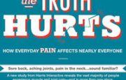 Chronic Pain Statistics