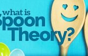 chronic pain spoon theory infographic